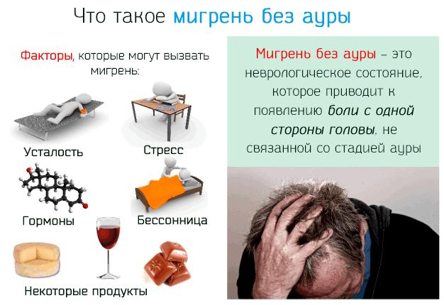 мигрень без ауры