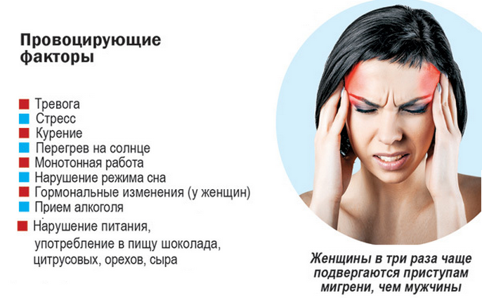 Причины мигрени у женщин