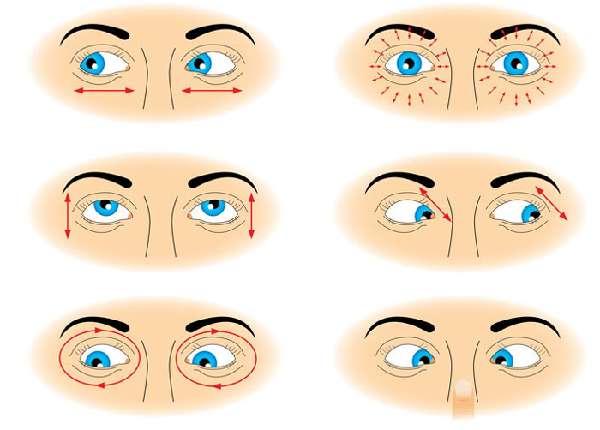 Гимнастика для глаз после инсульта