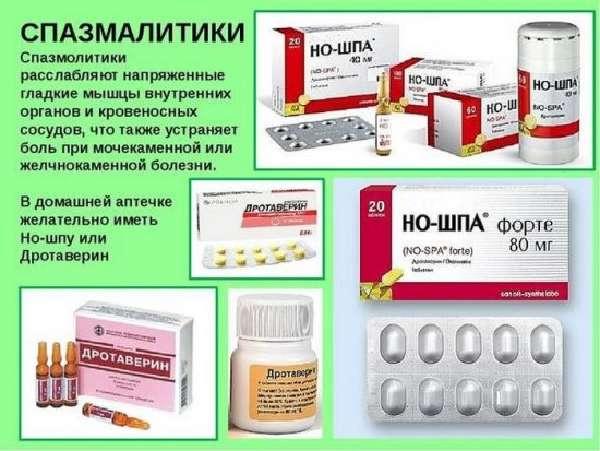 Препараты спазмолитики