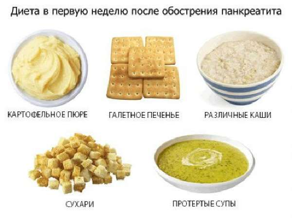 Малокалорийная диета