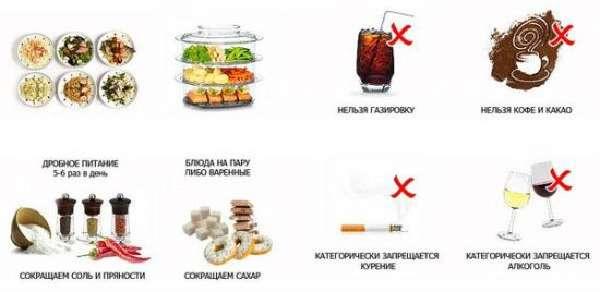 Питание для поджелудочной железы
