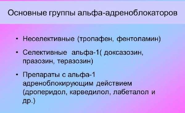 Группы альфа-адреноблокаторов