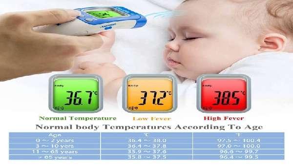 Норма температуры