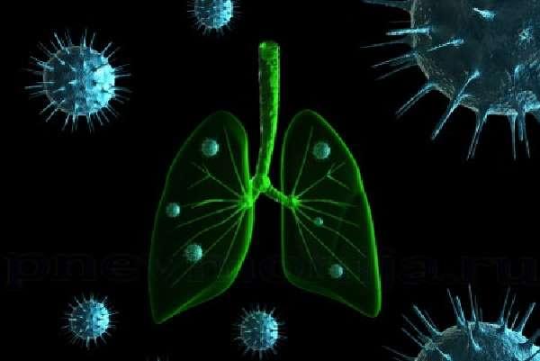 Патофизиология абсцедирующей пневмонии
