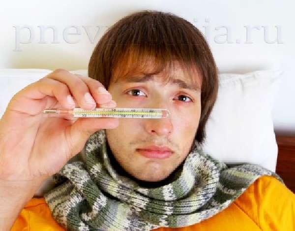 Симптоматикаправосторонней пневмонии