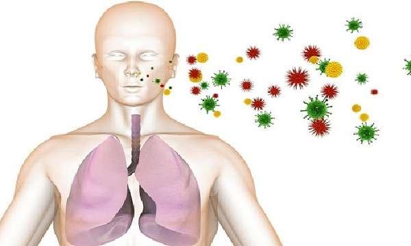 Характеристика инфильтративного туберкулеза фото
